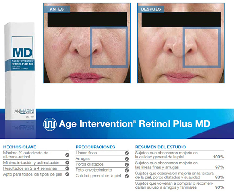 Age Intervention Enlighten MD