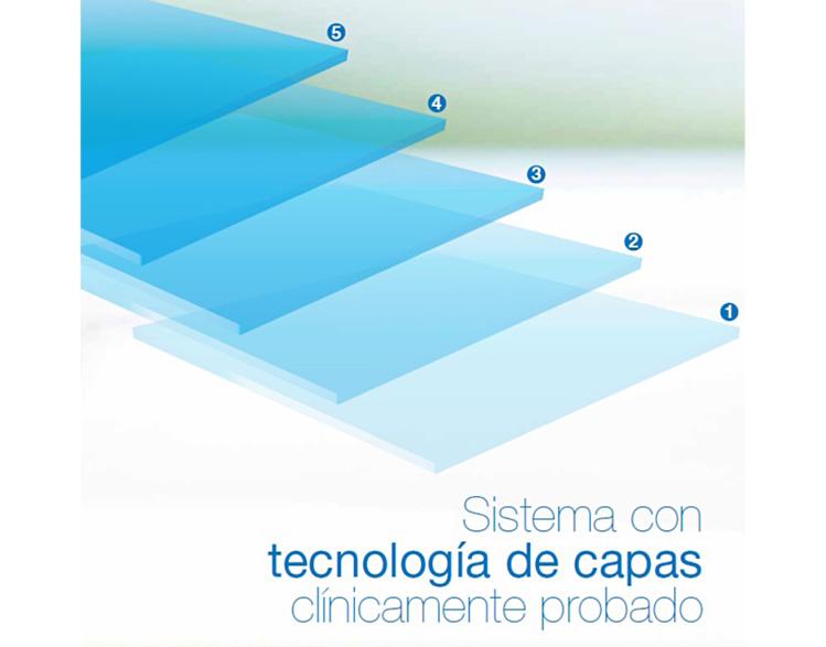 Sistema con tecnología de capas