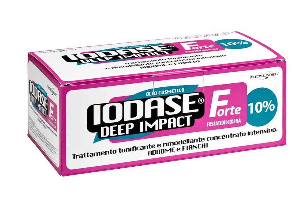 Deep Impact Forte - IODASE